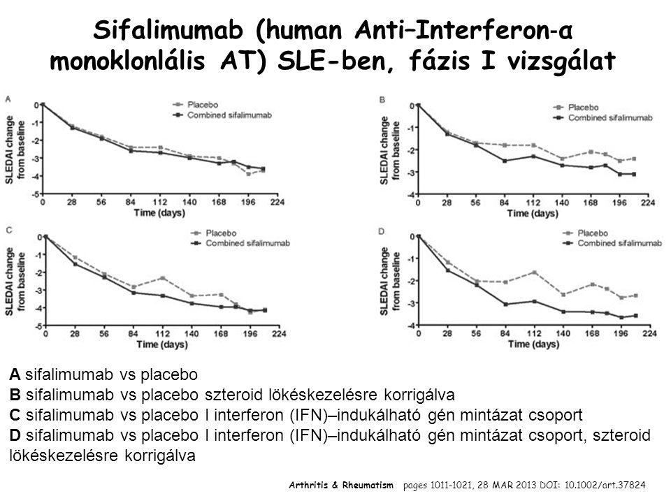 Sifalimumab (human Anti–Interferon‐α monoklonlális AT) SLE-ben, fázis I vizsgálat