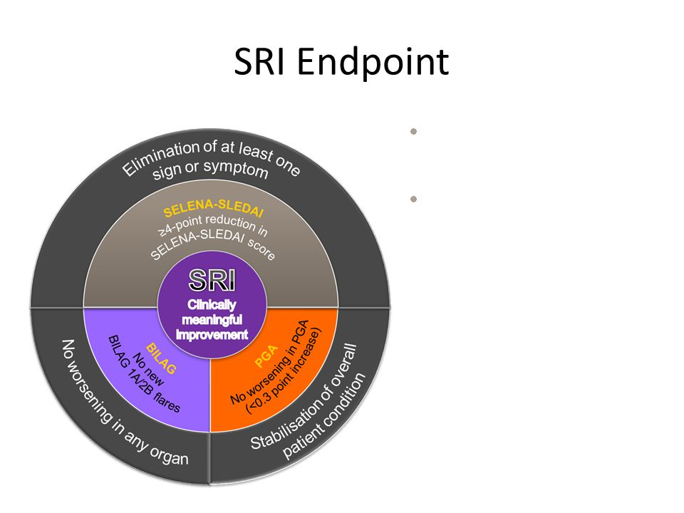 SRI Endpoint SRI composite endpoint combines the strengths of three commonly used indices.