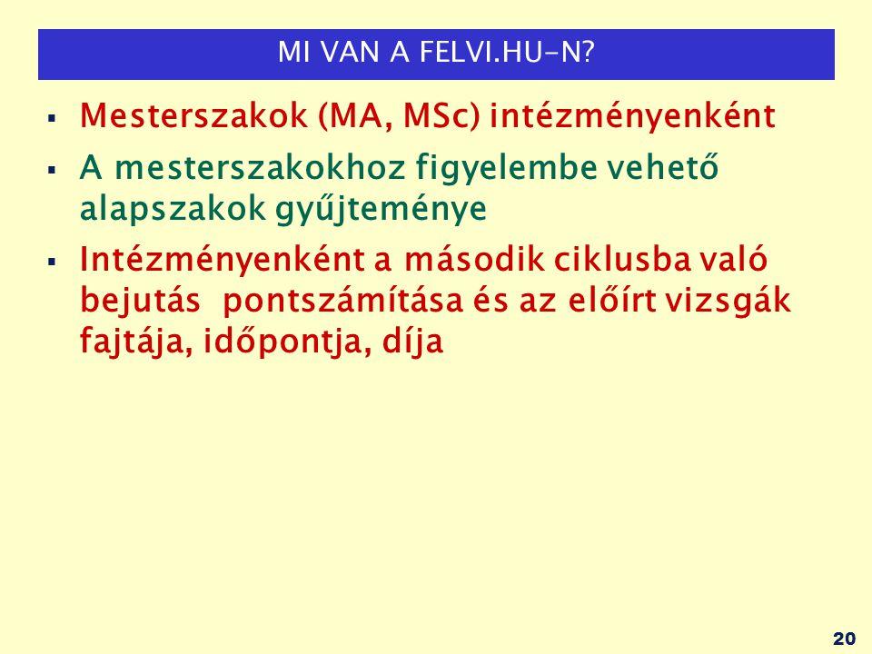 Mesterszakok (MA, MSc) intézményenként