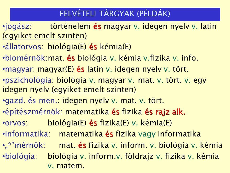 FELVÉTELI TÁRGYAK (PÉLDÁK)