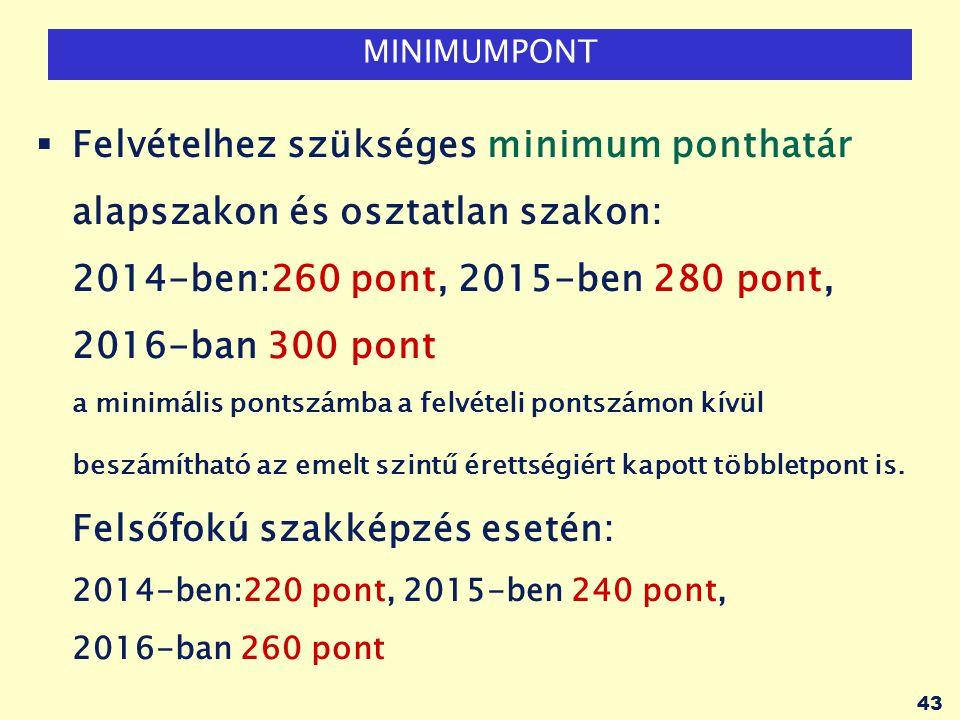 MINIMUMPONT