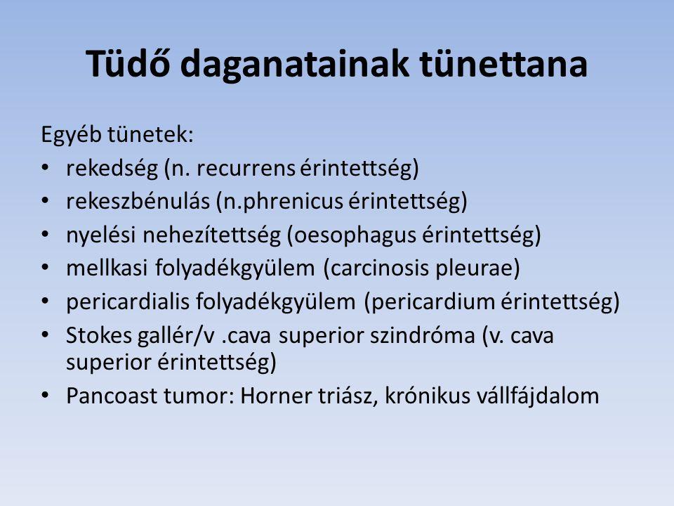 Tüdő daganatainak tünettana