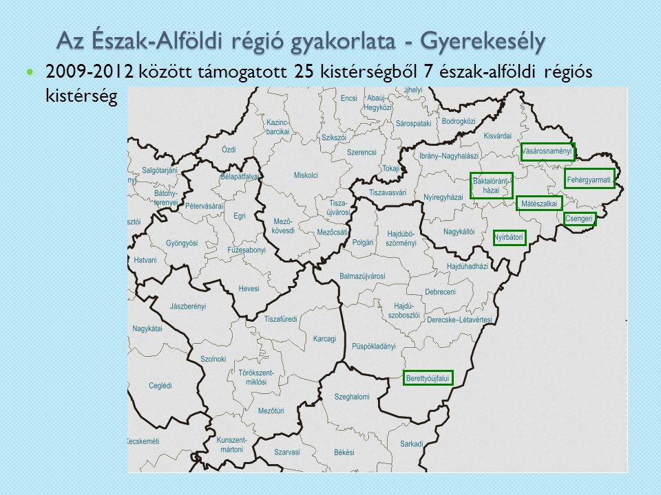 Az Észak-Alföldi régió gyakorlata - Gyerekesély