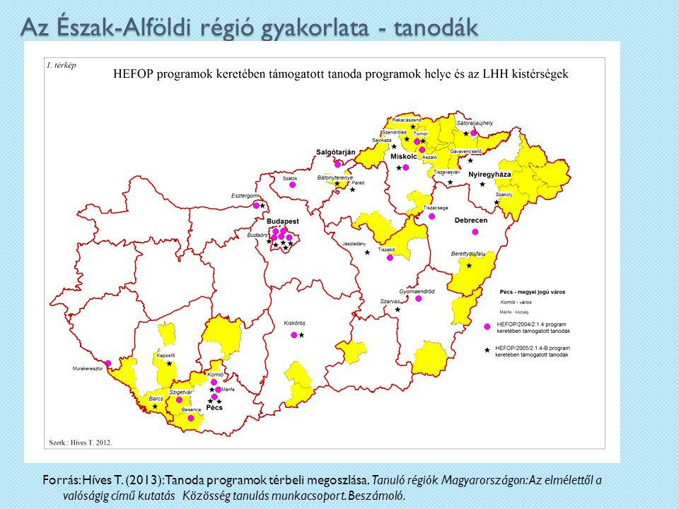 Az Észak-Alföldi régió gyakorlata - tanodák