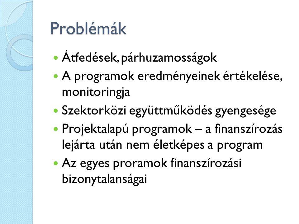 Problémák Átfedések, párhuzamosságok