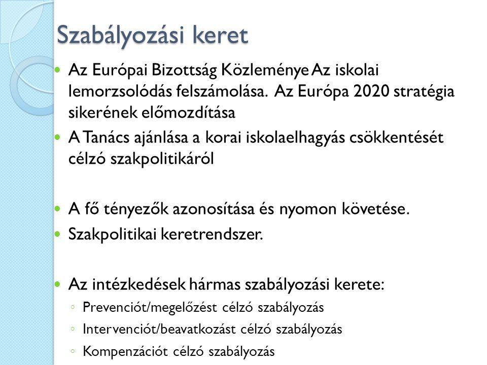 Szabályozási keret Az Európai Bizottság Közleménye Az iskolai lemorzsolódás felszámolása. Az Európa 2020 stratégia sikerének előmozdítása.