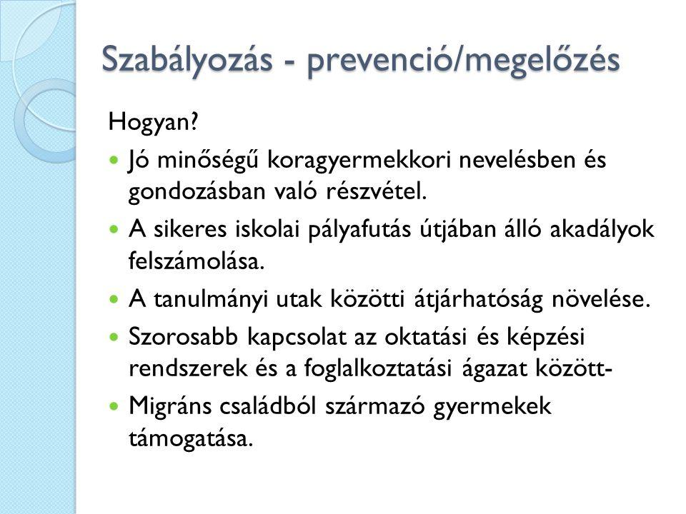 Szabályozás - prevenció/megelőzés