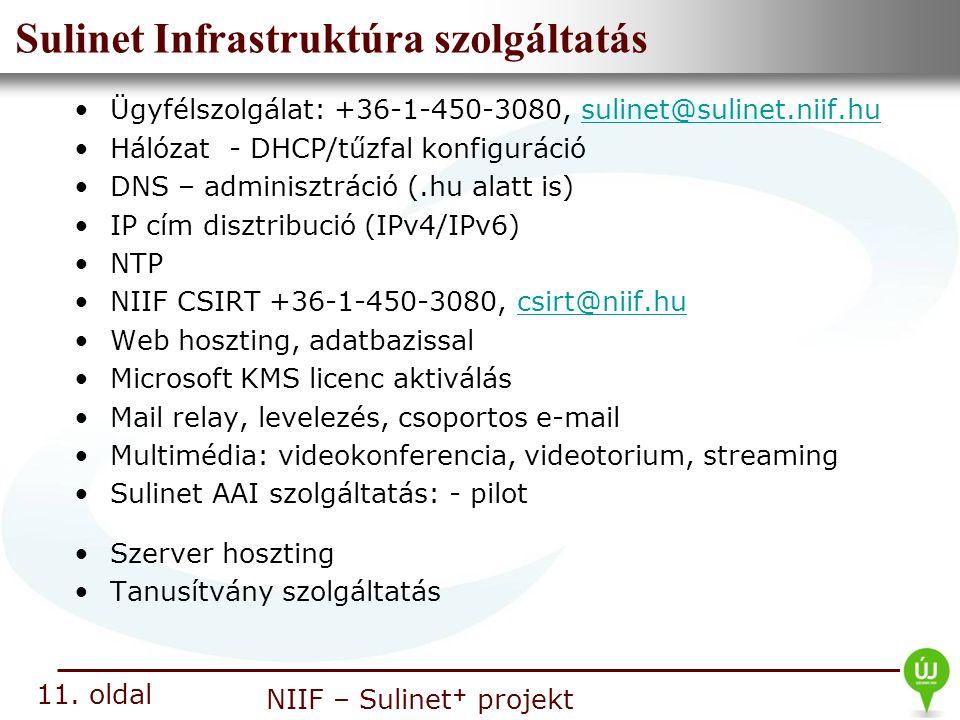 Sulinet Infrastruktúra szolgáltatás