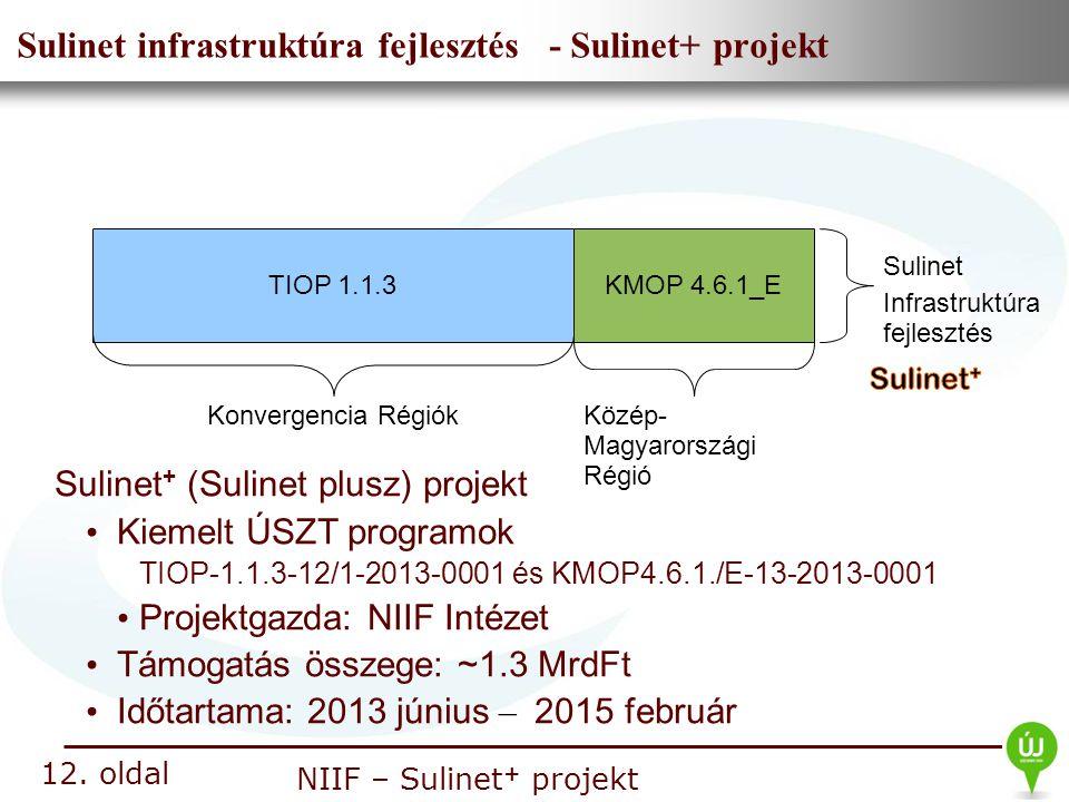 Sulinet infrastruktúra fejlesztés - Sulinet+ projekt