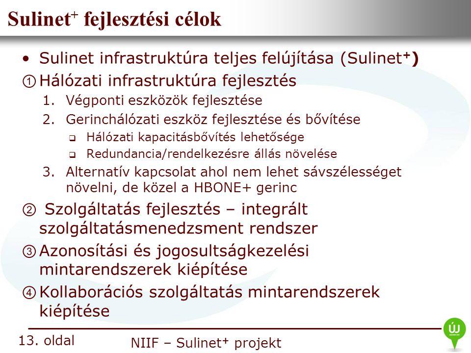 Sulinet+ fejlesztési célok