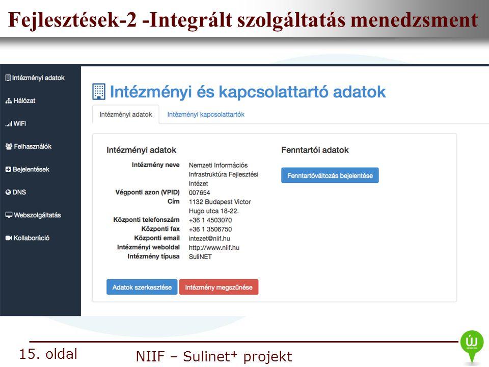 Fejlesztések-2 -Integrált szolgáltatás menedzsment