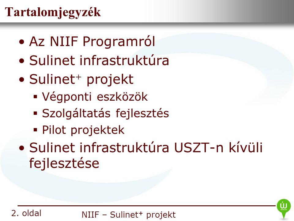 Sulinet infrastruktúra Sulinet+ projekt
