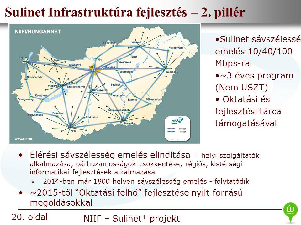 Sulinet Infrastruktúra fejlesztés – 2. pillér