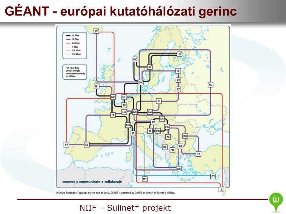 GÉANT - európai kutatóhálózati gerinc