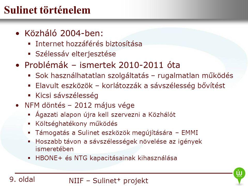 Sulinet történelem Közháló 2004-ben: