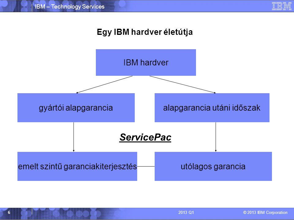 Egy IBM hardver életútja