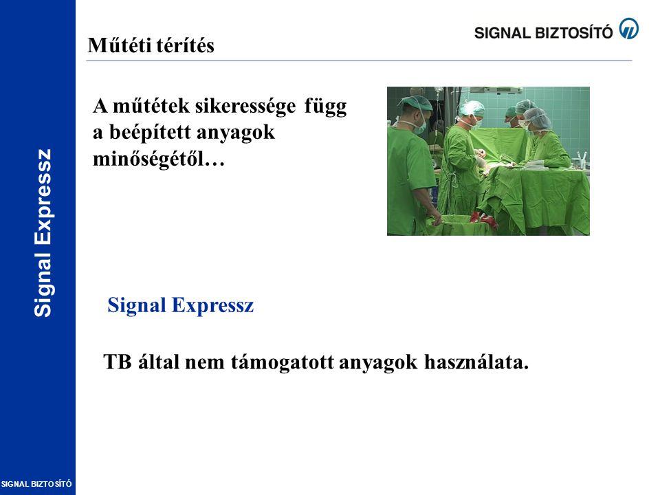 Műtéti térítés A műtétek sikeressége függ a beépített anyagok minőségétől… Signal Expressz.