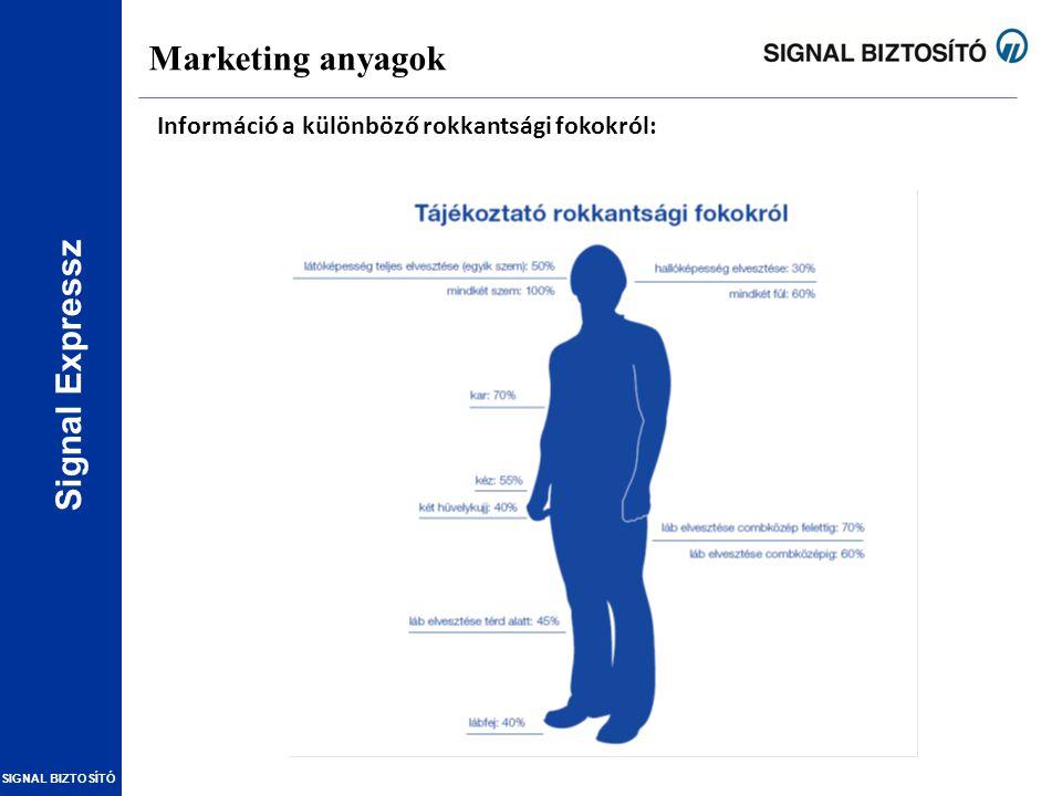 Marketing anyagok Információ a különböző rokkantsági fokokról: