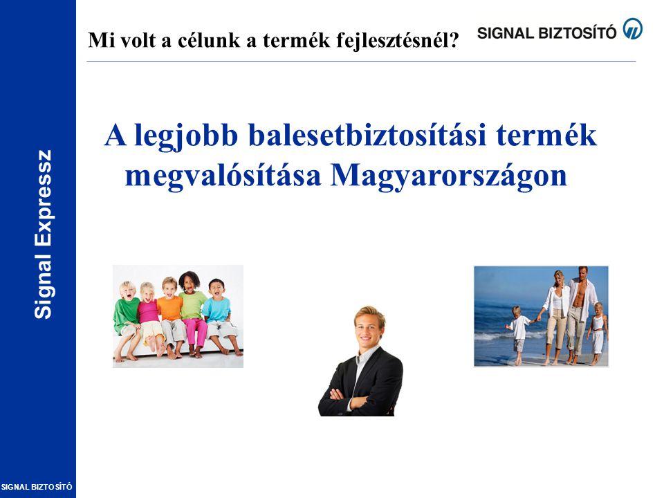 A legjobb balesetbiztosítási termék megvalósítása Magyarországon