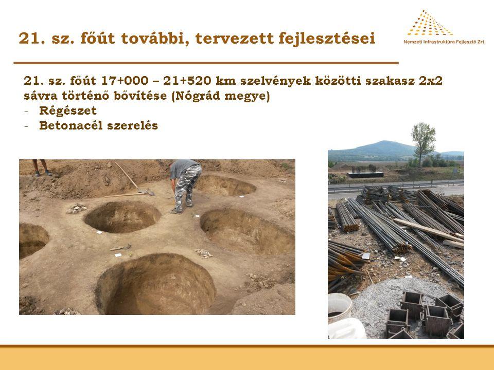 21. sz. főút további, tervezett fejlesztései