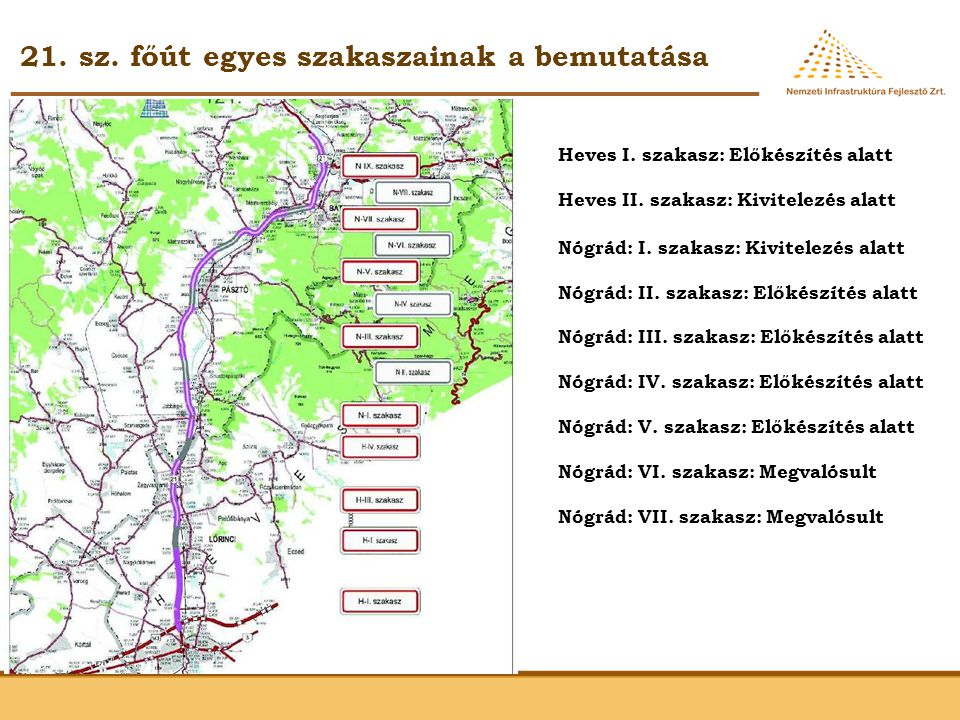 21. sz. főút egyes szakaszainak a bemutatása