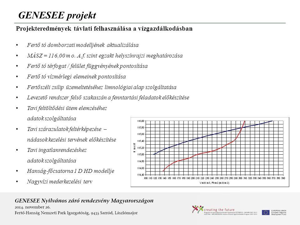 GENESEE projekt Projekteredmények távlati felhasználása a vízgazdálkodásban. Fertő tó domborzati modelljének aktualizálása.