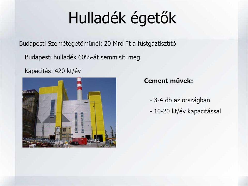 Hulladék égetők Budapesti Szemétégetőműnél: 20 Mrd Ft a füstgáztisztító. Budapesti hulladék 60%-át semmisíti meg.