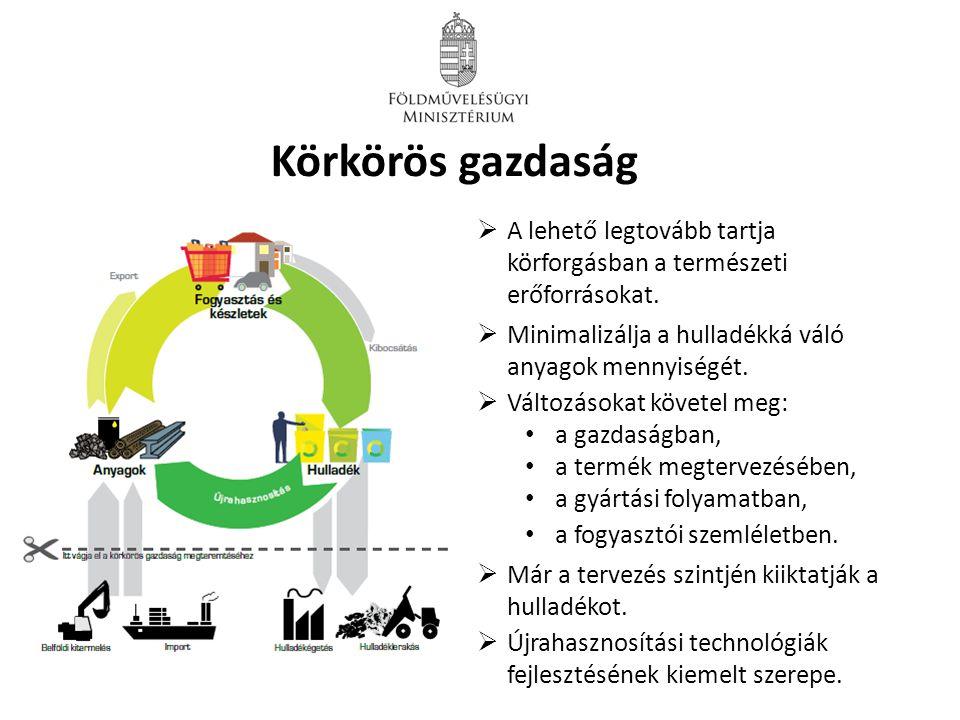 Körkörös gazdaság A lehető legtovább tartja körforgásban a természeti erőforrásokat. Minimalizálja a hulladékká váló anyagok mennyiségét.