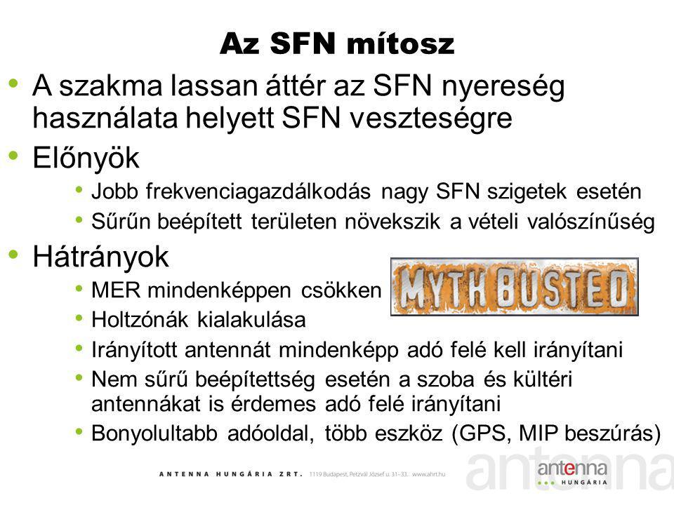 Az SFN mítosz A szakma lassan áttér az SFN nyereség használata helyett SFN veszteségre. Előnyök.