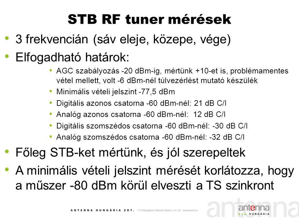 STB RF tuner mérések 3 frekvencián (sáv eleje, közepe, vége)