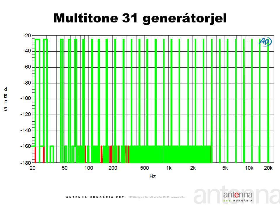 Multitone 31 generátorjel