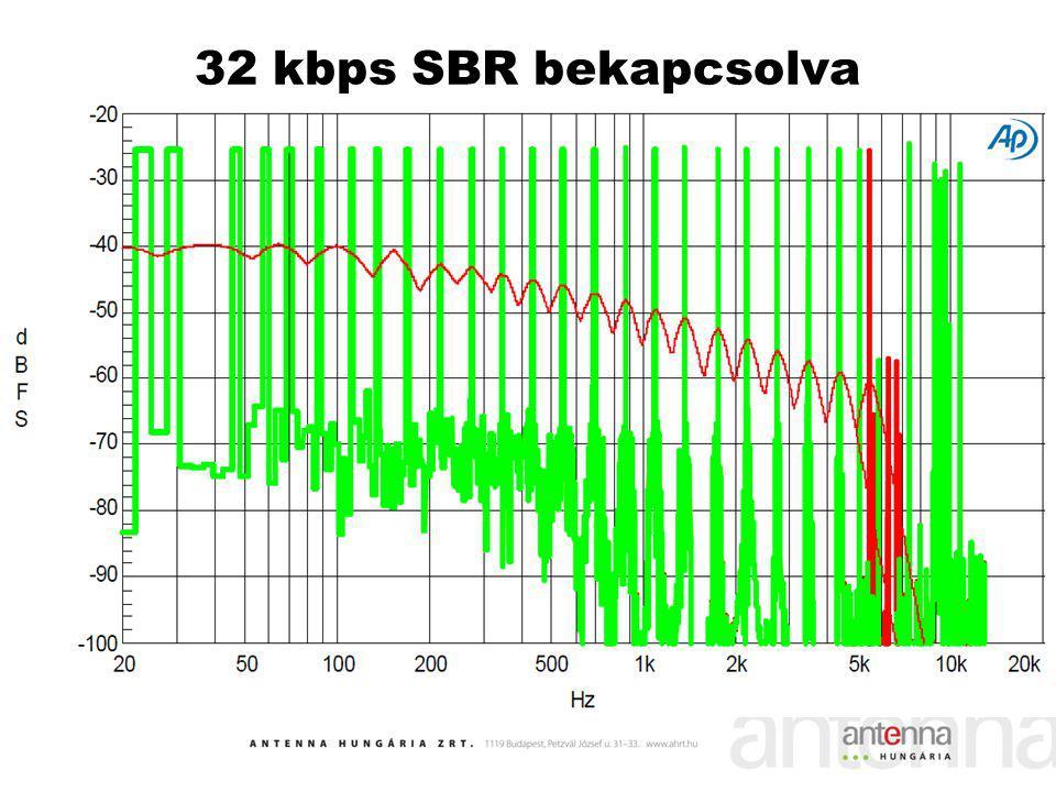 32 kbps SBR bekapcsolva