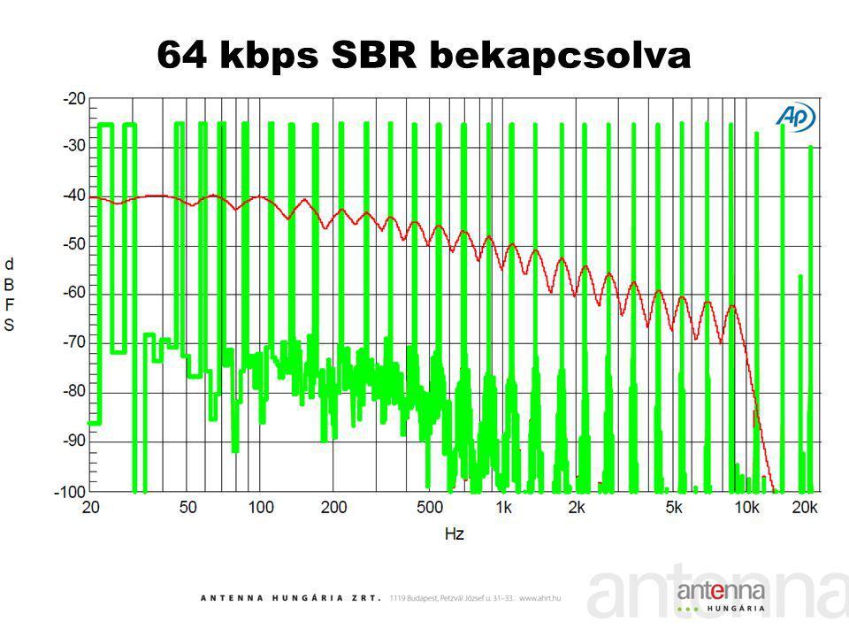 64 kbps SBR bekapcsolva