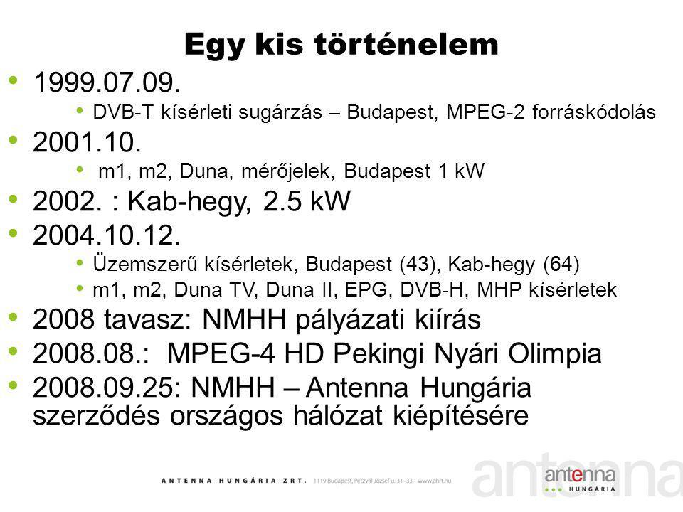 Egy kis történelem 1999.07.09. 2001.10. 2002. : Kab-hegy, 2.5 kW