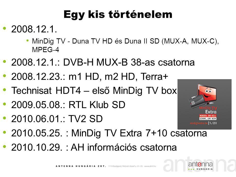Egy kis történelem 2008.12.1. 2008.12.1.: DVB-H MUX-B 38-as csatorna