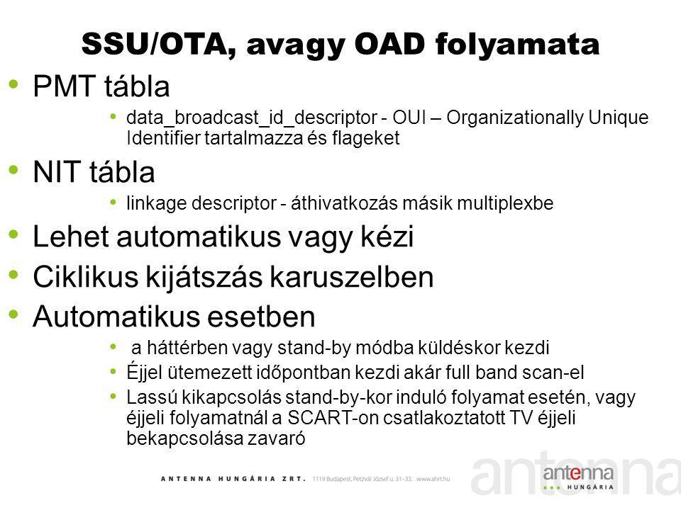 SSU/OTA, avagy OAD folyamata