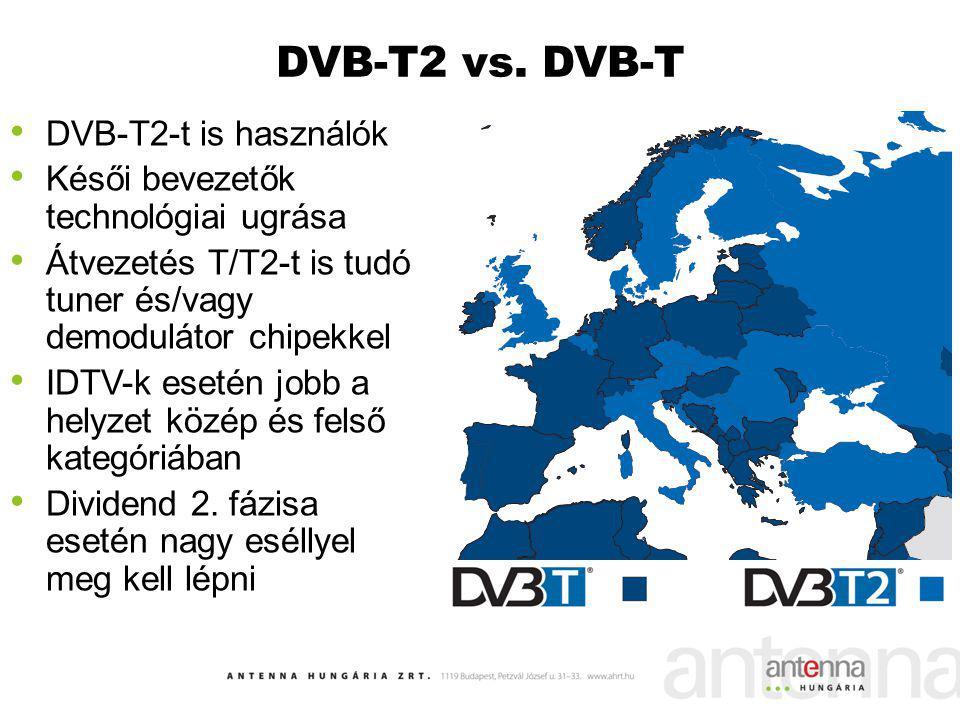 DVB-T2 vs. DVB-T DVB-T2-t is használók