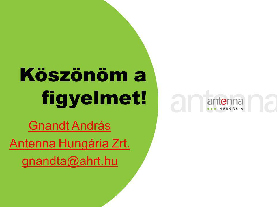 Gnandt András Antenna Hungária Zrt. gnandta@ahrt.hu