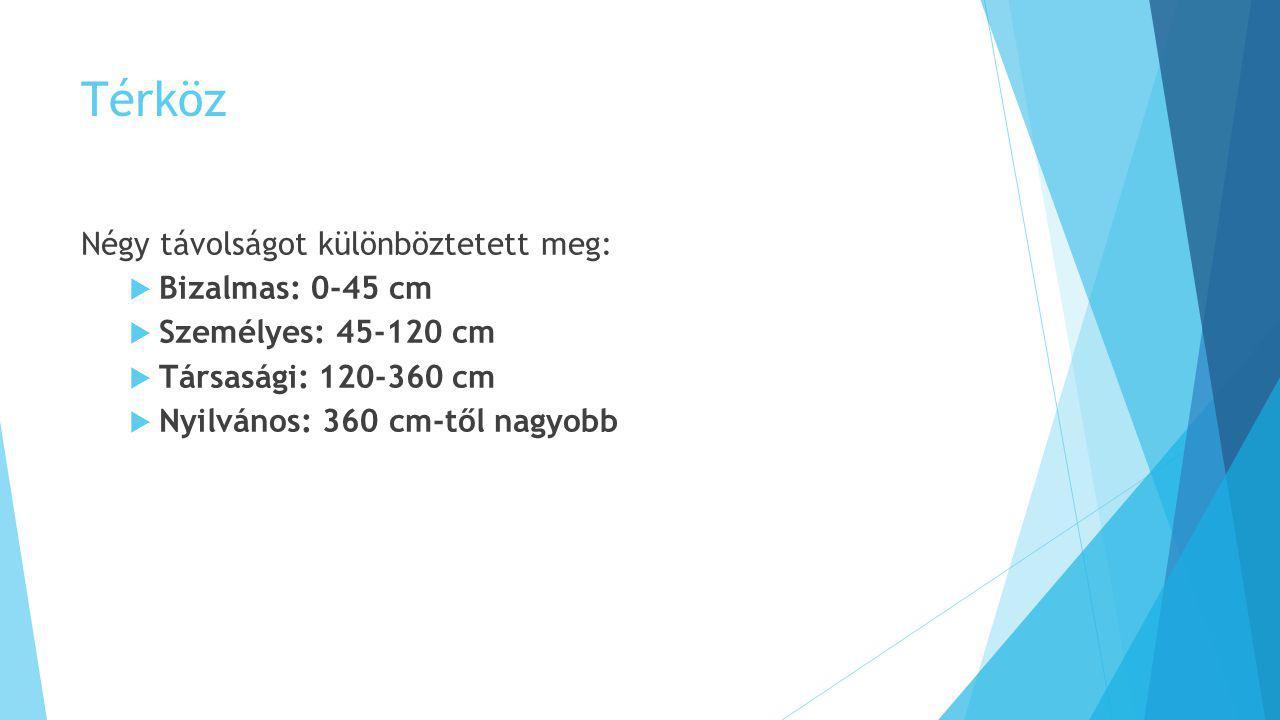 Térköz Négy távolságot különböztetett meg: Bizalmas: 0-45 cm