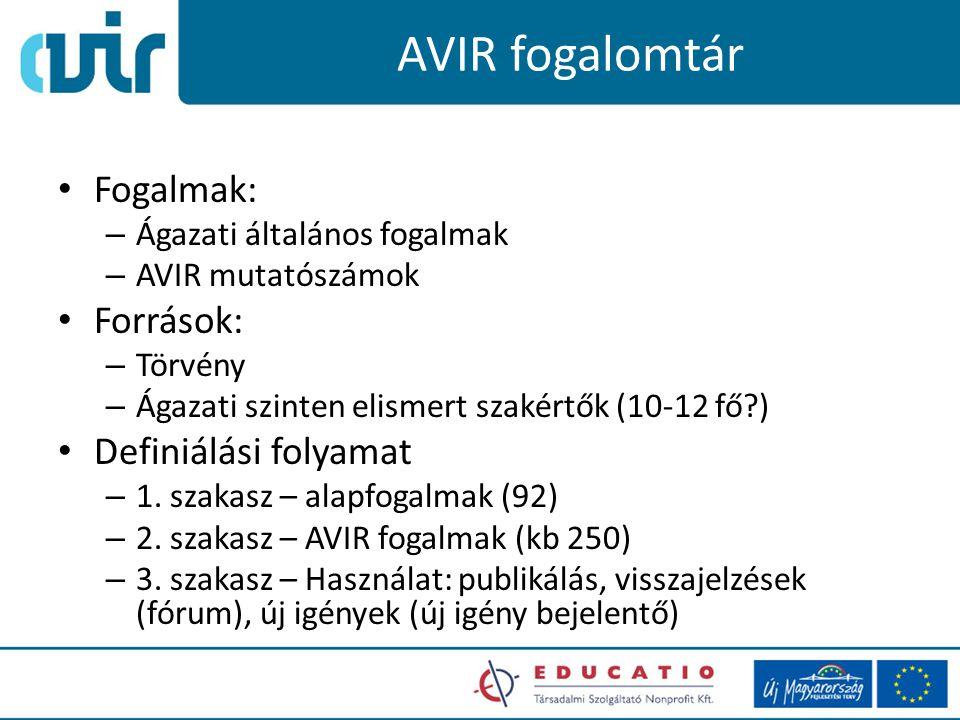 AVIR fogalomtár Fogalmak: Források: Definiálási folyamat