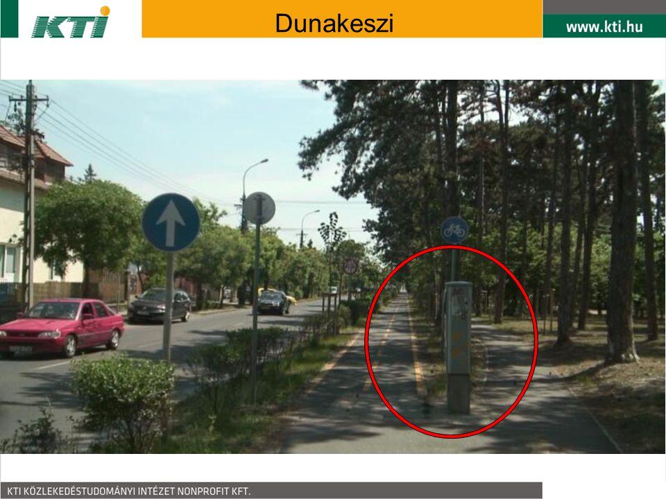 Dunakeszi