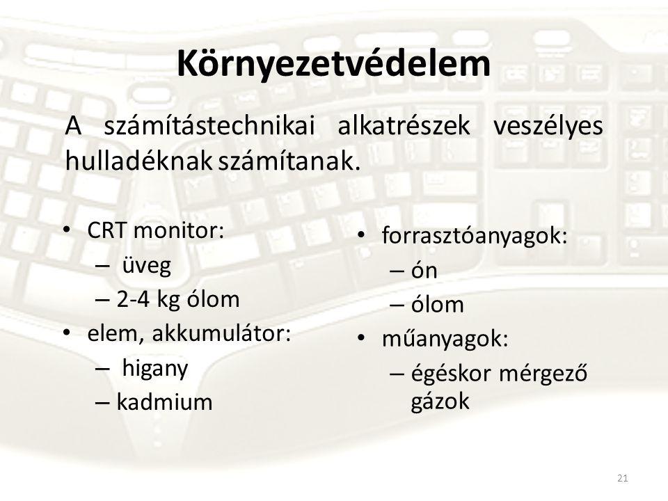 Környezetvédelem A számítástechnikai alkatrészek veszélyes hulladéknak számítanak. CRT monitor: üveg.