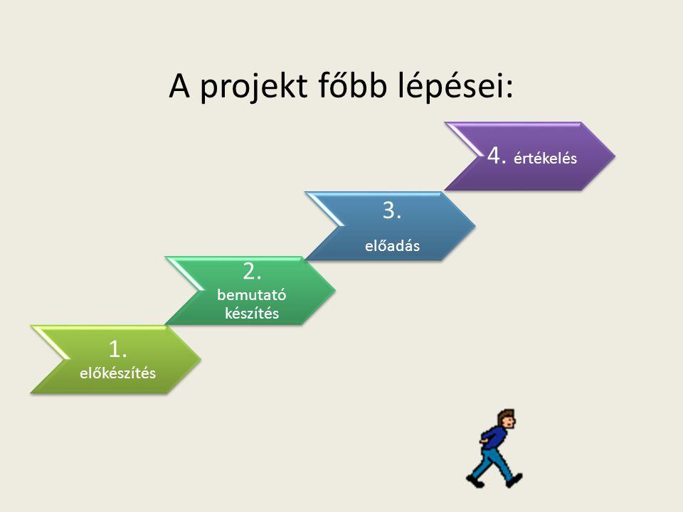 A projekt főbb lépései: