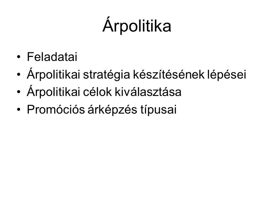 Árpolitika Feladatai Árpolitikai stratégia készítésének lépései