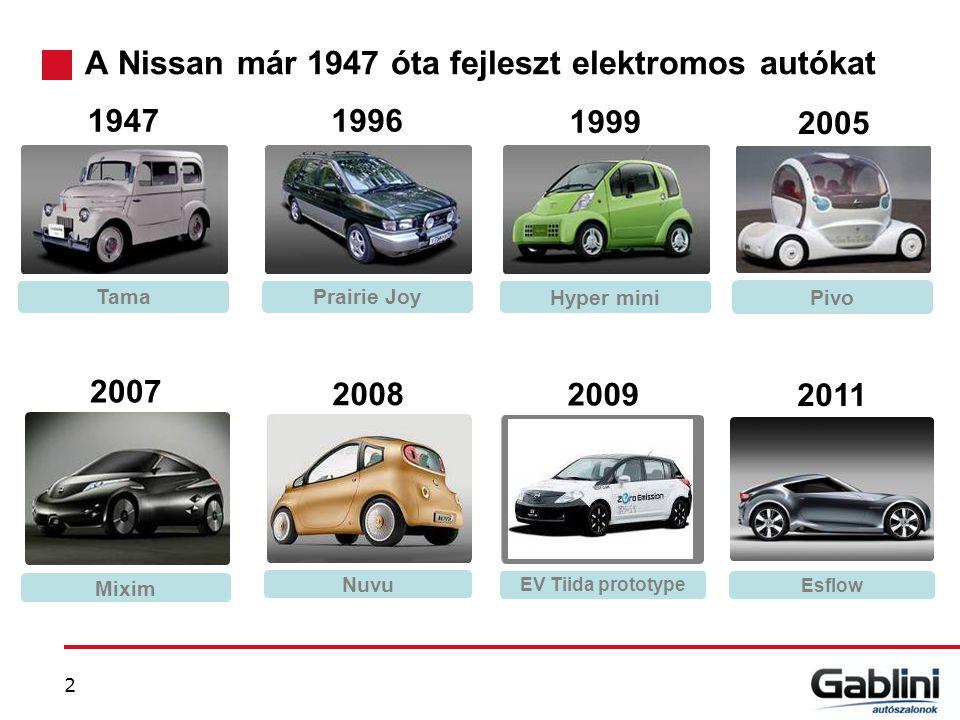 A Nissan már 1947 óta fejleszt elektromos autókat