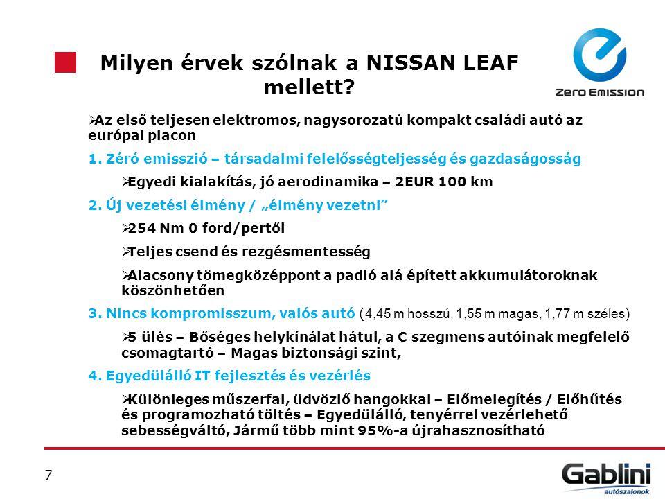 Milyen érvek szólnak a NISSAN LEAF mellett