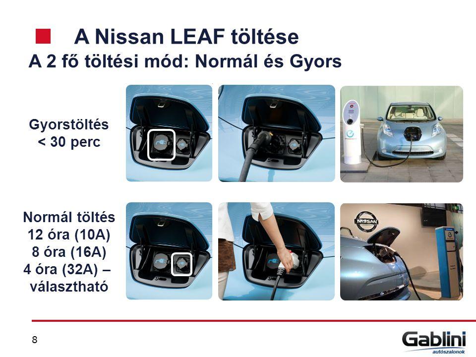 A Nissan LEAF töltése A 2 fő töltési mód: Normál és Gyors Gyorstöltés