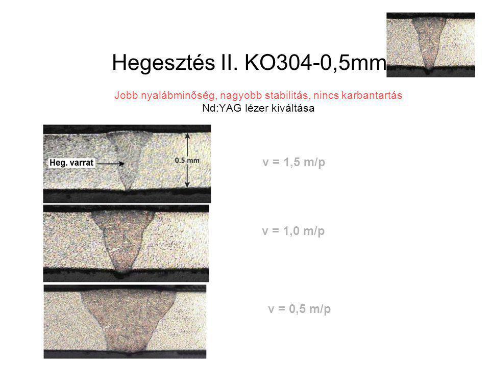 Hegesztés II. KO304-0,5mm Jobb nyalábminőség, nagyobb stabilitás, nincs karbantartás Nd:YAG lézer kiváltása