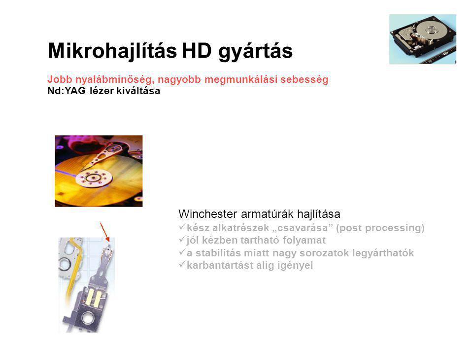 Mikrohajlítás HD gyártás