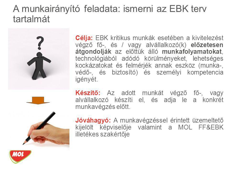A munkairányító feladata: ismerni az EBK terv tartalmát